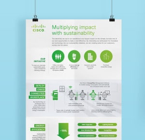 cisco infographic designed by 3Degrees