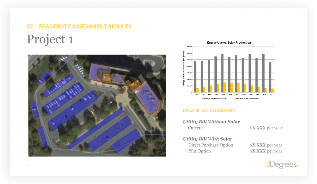 3Degrees On-Site Solar Feasibility Assessment Results