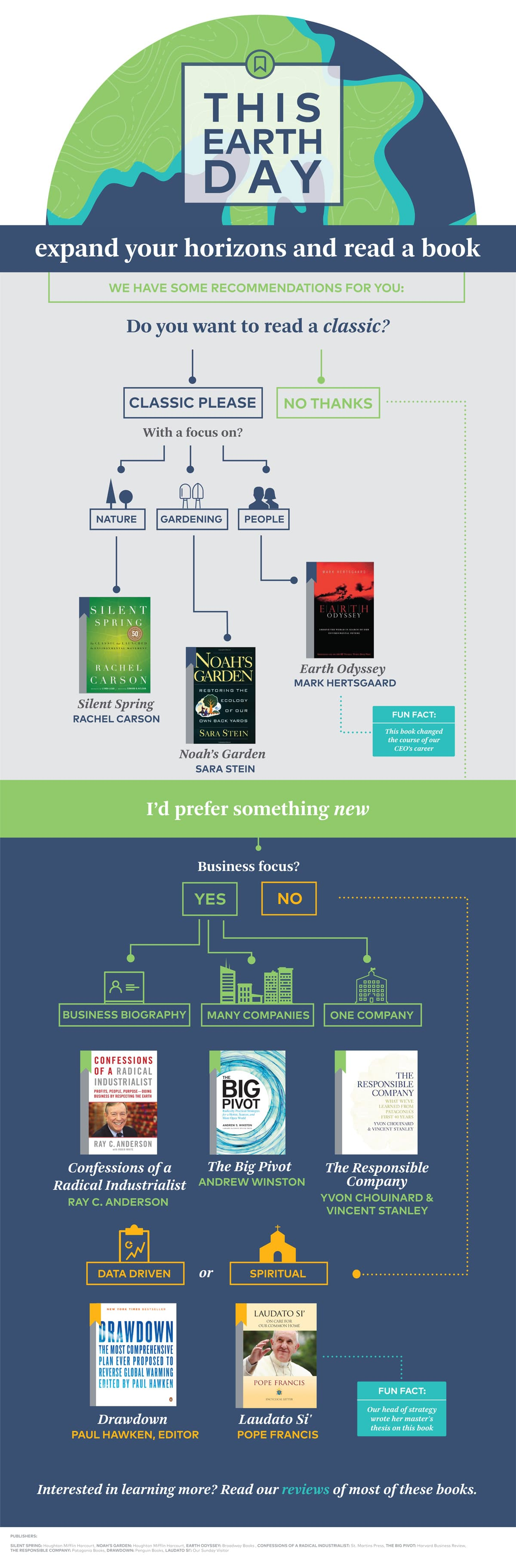 infographic-books